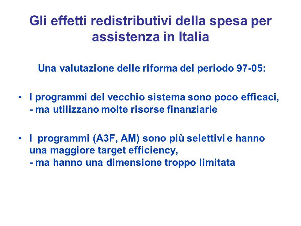 Gli effetti redistributivi della spesa per assistenza in Italia Una valutazione delle riforma del periodo 97-05: I programmi del vecchio sistema sono poco efficaci, - ma utilizzano molte risorse finanziarie I programmi (A3F, AM) sono più selettivi e hanno una maggiore target efficiency, - ma hanno una dimensione troppo limitata