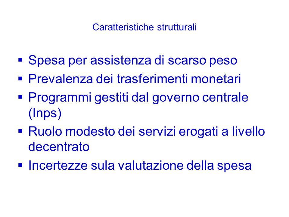 Caratteristiche strutturali  Spesa per assistenza di scarso peso  Prevalenza dei trasferimenti monetari  Programmi gestiti dal governo centrale (Inps)  Ruolo modesto dei servizi erogati a livello decentrato  Incertezze sula valutazione della spesa