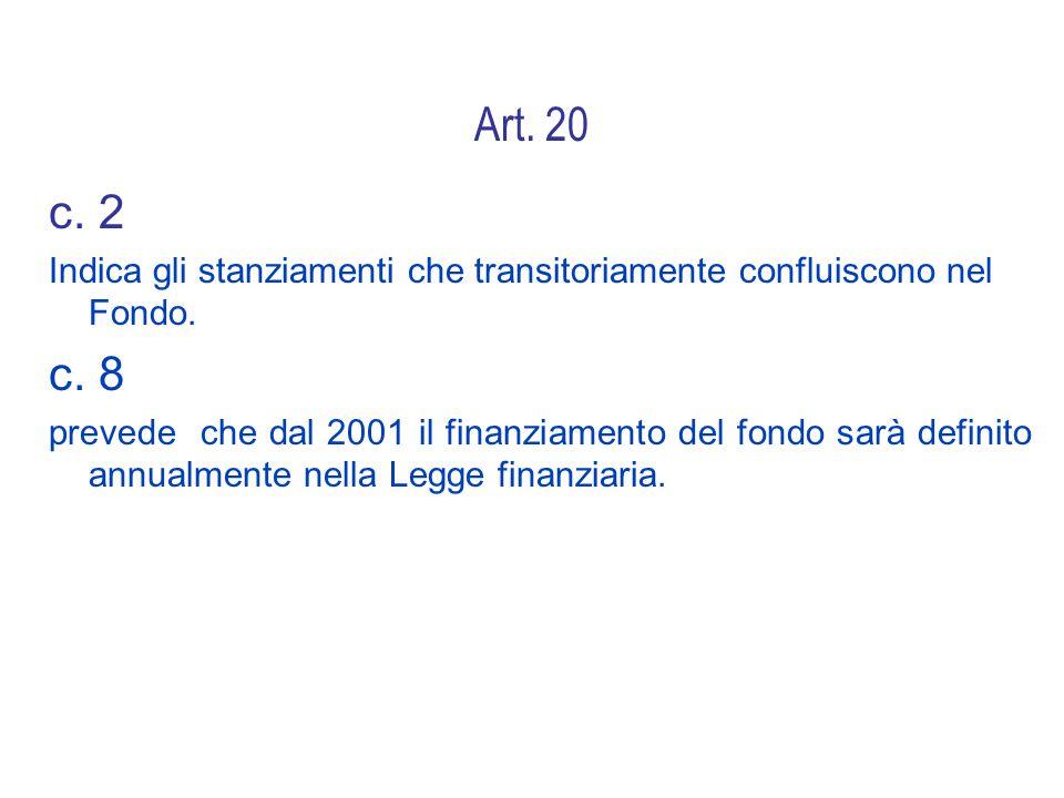 c. 2 Indica gli stanziamenti che transitoriamente confluiscono nel Fondo.