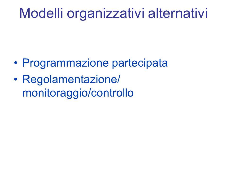 Modelli organizzativi alternativi Programmazione partecipata Regolamentazione/ monitoraggio/controllo