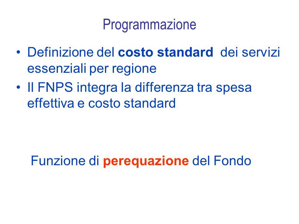 Programmazione Definizione del costo standard dei servizi essenziali per regione Il FNPS integra la differenza tra spesa effettiva e costo standard Funzione di perequazione del Fondo