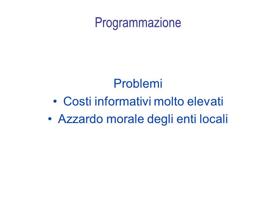 Programmazione Problemi Costi informativi molto elevati Azzardo morale degli enti locali