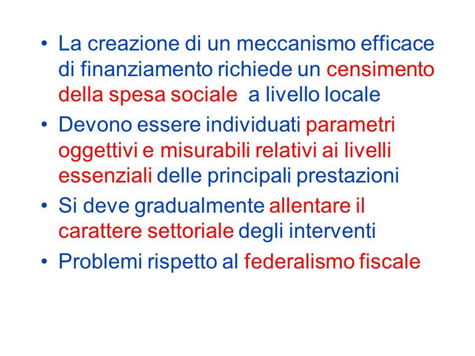 La creazione di un meccanismo efficace di finanziamento richiede un censimento della spesa sociale a livello locale Devono essere individuati parametri oggettivi e misurabili relativi ai livelli essenziali delle principali prestazioni Si deve gradualmente allentare il carattere settoriale degli interventi Problemi rispetto al federalismo fiscale