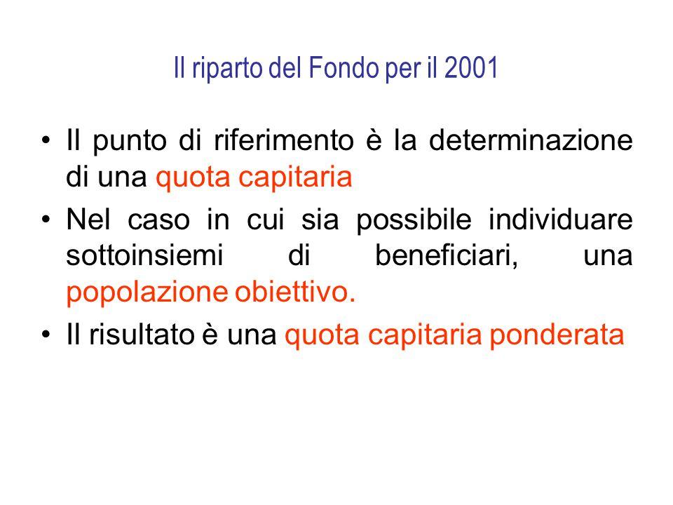 Il riparto del Fondo per il 2001 Il punto di riferimento è la determinazione di una quota capitaria Nel caso in cui sia possibile individuare sottoinsiemi di beneficiari, una popolazione obiettivo.