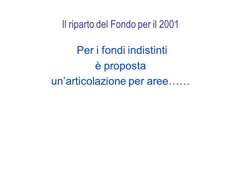 Il riparto del Fondo per il 2001 Per i fondi indistinti è proposta un'articolazione per aree……