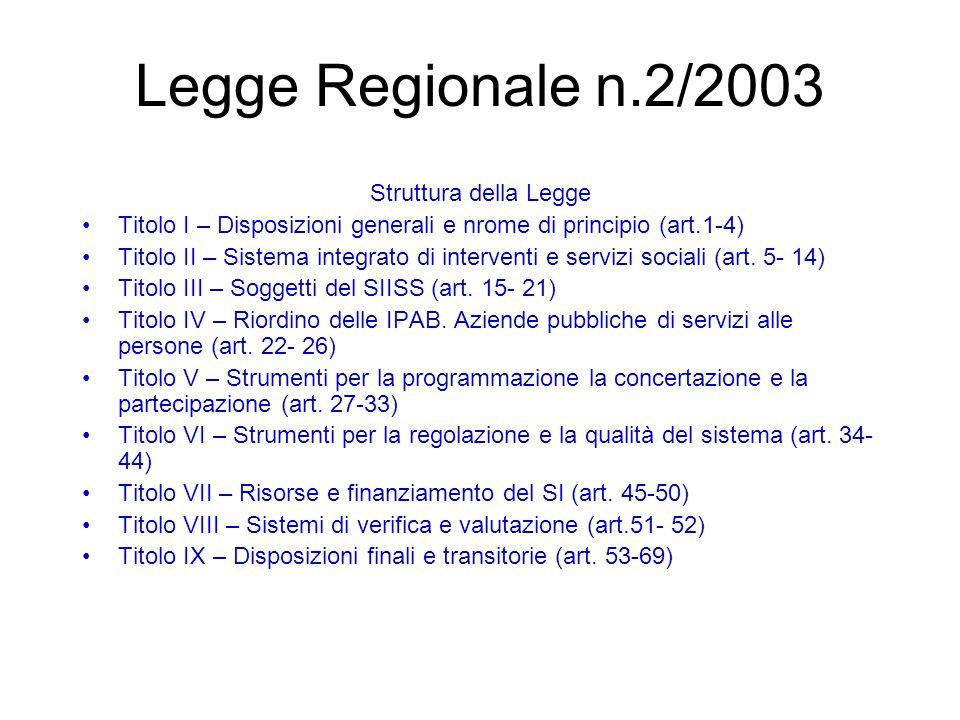 Legge Regionale n.2/2003 Struttura della Legge Titolo I – Disposizioni generali e nrome di principio (art.1-4) Titolo II – Sistema integrato di interventi e servizi sociali (art.