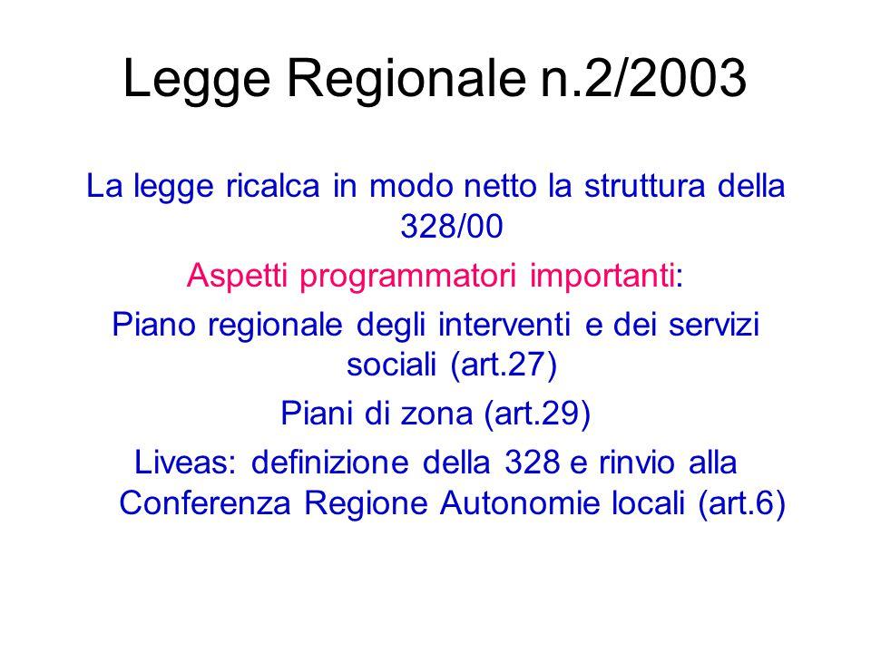 Legge Regionale n.2/2003 La legge ricalca in modo netto la struttura della 328/00 Aspetti programmatori importanti: Piano regionale degli interventi e dei servizi sociali (art.27) Piani di zona (art.29) Liveas: definizione della 328 e rinvio alla Conferenza Regione Autonomie locali (art.6)