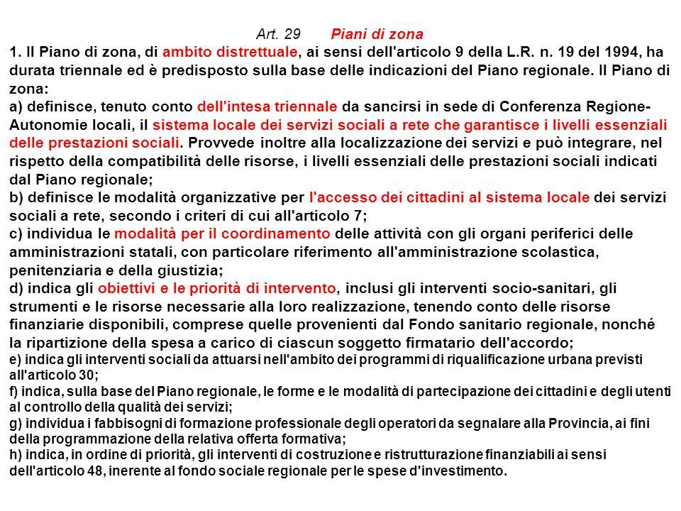Art.29 Piani di zona 1.