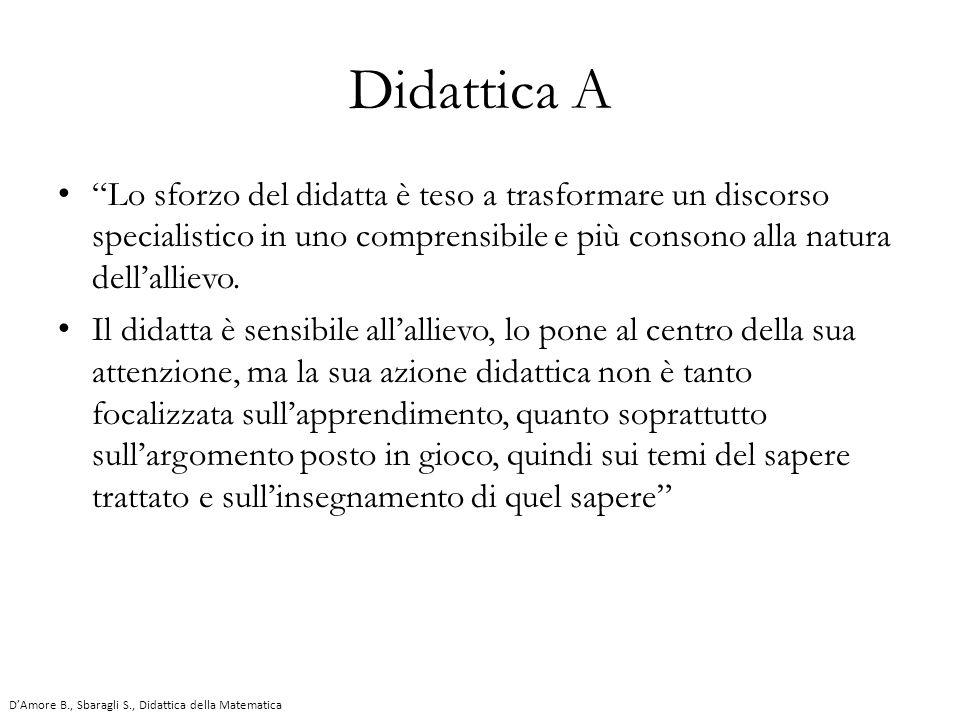 """Didattica A """"Lo sforzo del didatta è teso a trasformare un discorso specialistico in uno comprensibile e più consono alla natura dell'allievo. Il dida"""