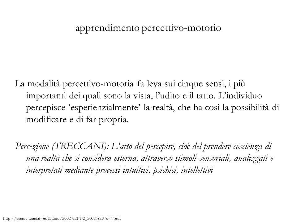 apprendimento percettivo-motorio La modalità percettivo-motoria fa leva sui cinque sensi, i più importanti dei quali sono la vista, l'udito e il tatto