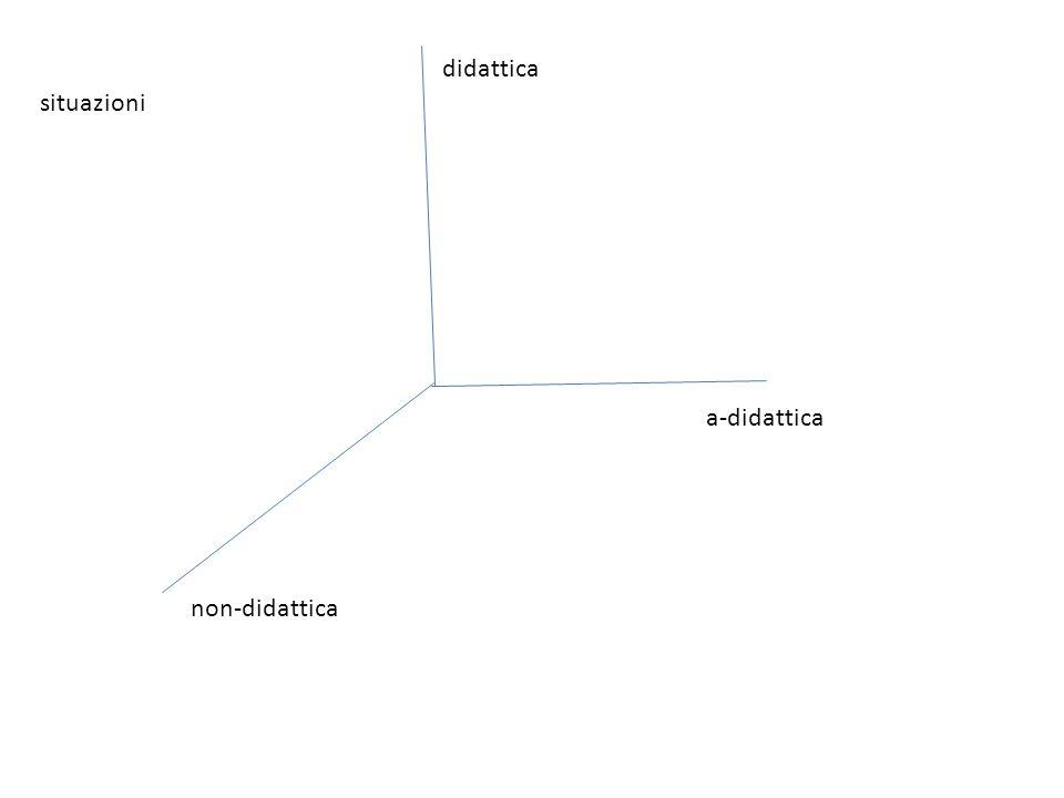 didattica non-didattica a-didattica situazioni