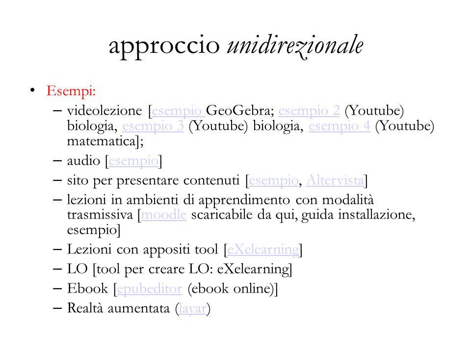 Esempi: – videolezione [esempio GeoGebra; esempio 2 (Youtube) biologia, esempio 3 (Youtube) biologia, esempio 4 (Youtube) matematica];esempio esempio