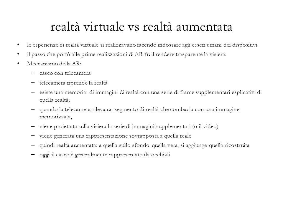 realtà virtuale vs realtà aumentata le esperienze di realtà virtuale si realizzavano facendo indossare agli esseri umani dei dispositivi il passo che