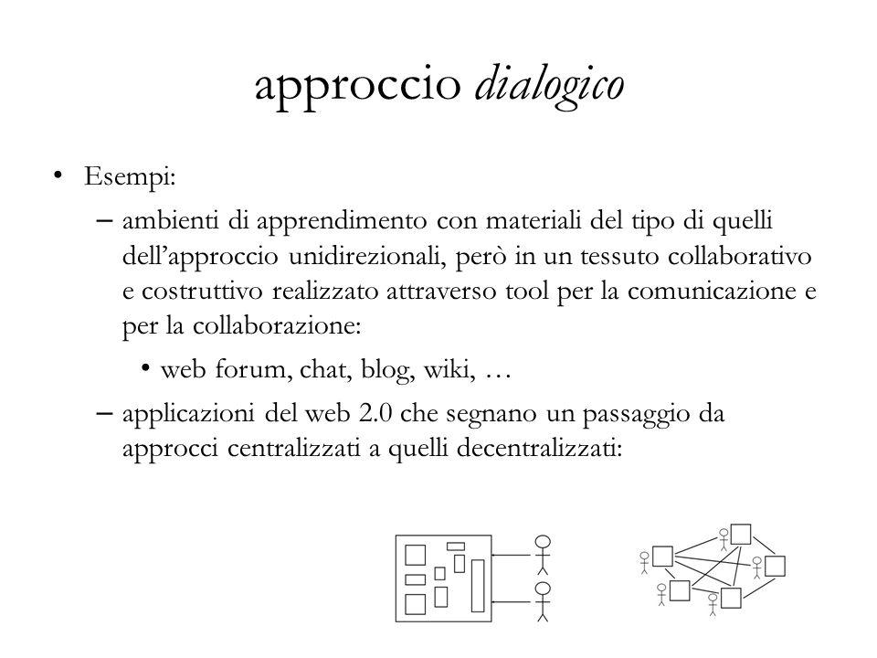 Esempi: – ambienti di apprendimento con materiali del tipo di quelli dell'approccio unidirezionali, però in un tessuto collaborativo e costruttivo rea