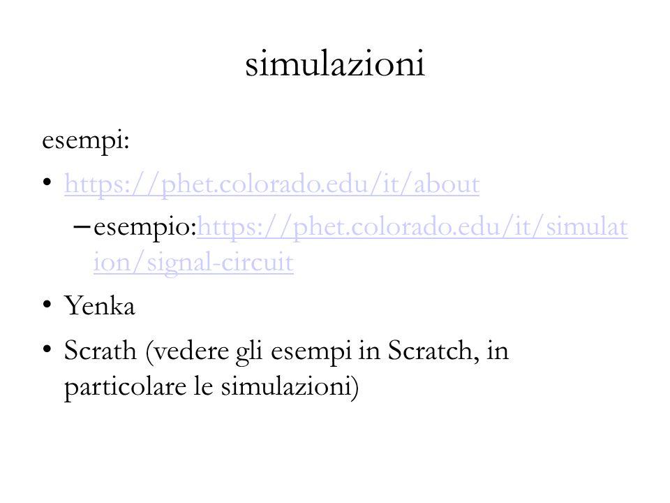 simulazioni esempi: https://phet.colorado.edu/it/about – esempio:https://phet.colorado.edu/it/simulat ion/signal-circuithttps://phet.colorado.edu/it/s