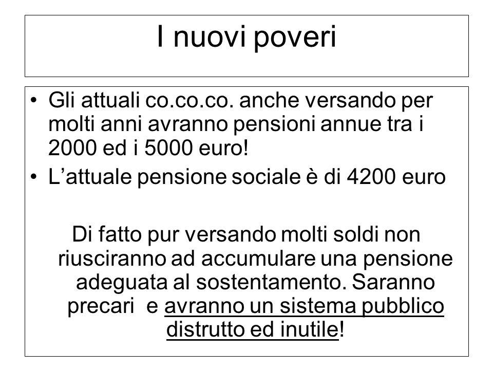 Confederazione Unitaria di Base – LAZIO I nuovi poveri Gli attuali co.co.co. anche versando per molti anni avranno pensioni annue tra i 2000 ed i 5000