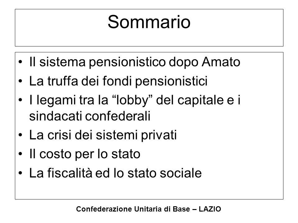 """Confederazione Unitaria di Base – LAZIO Sommario Il sistema pensionistico dopo Amato La truffa dei fondi pensionistici I legami tra la """"lobby"""" del cap"""