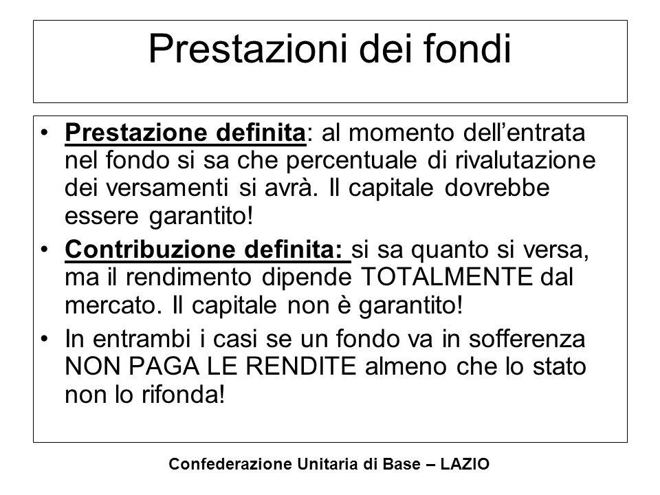 Confederazione Unitaria di Base – LAZIO Prestazioni dei fondi Prestazione definita: al momento dell'entrata nel fondo si sa che percentuale di rivalut