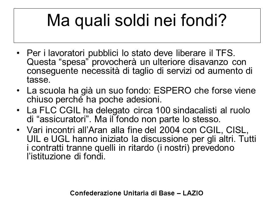 """Confederazione Unitaria di Base – LAZIO Ma quali soldi nei fondi? Per i lavoratori pubblici lo stato deve liberare il TFS. Questa """"spesa"""" provocherà u"""