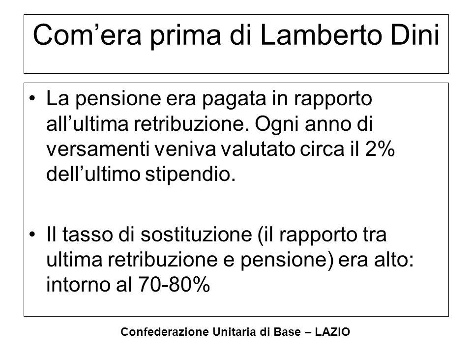 Confederazione Unitaria di Base – LAZIO Com'era prima di Lamberto Dini La pensione era pagata in rapporto all'ultima retribuzione. Ogni anno di versam