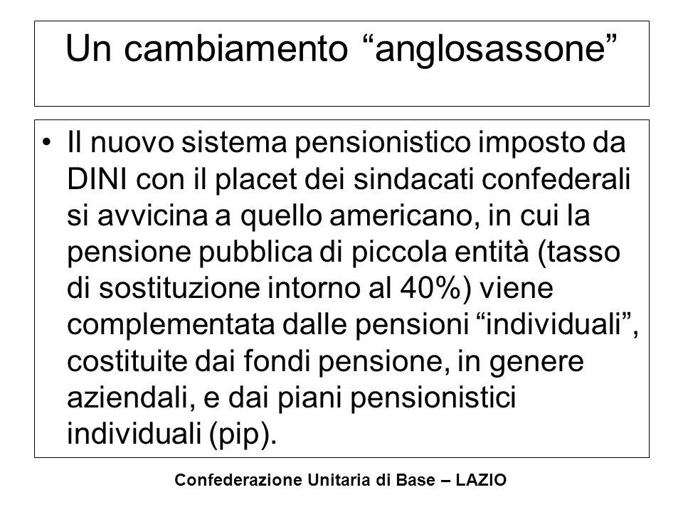 """Confederazione Unitaria di Base – LAZIO Un cambiamento """"anglosassone"""" Il nuovo sistema pensionistico imposto da DINI con il placet dei sindacati confe"""