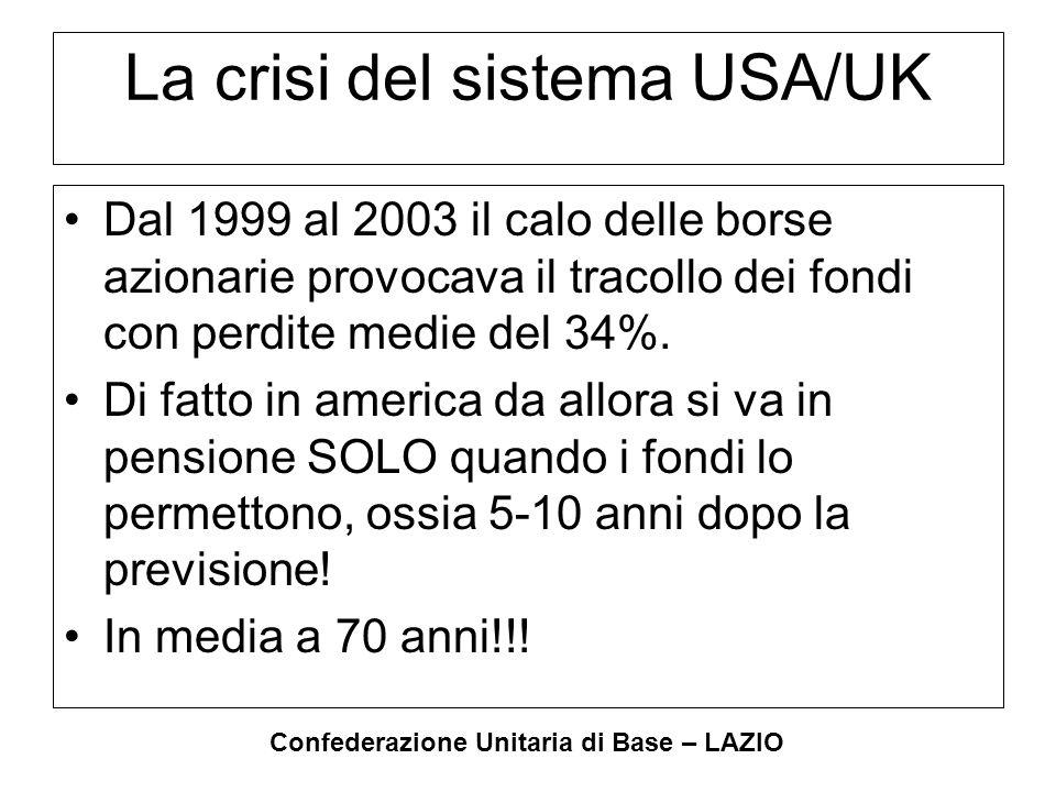 Confederazione Unitaria di Base – LAZIO La crisi del sistema USA/UK Dal 1999 al 2003 il calo delle borse azionarie provocava il tracollo dei fondi con