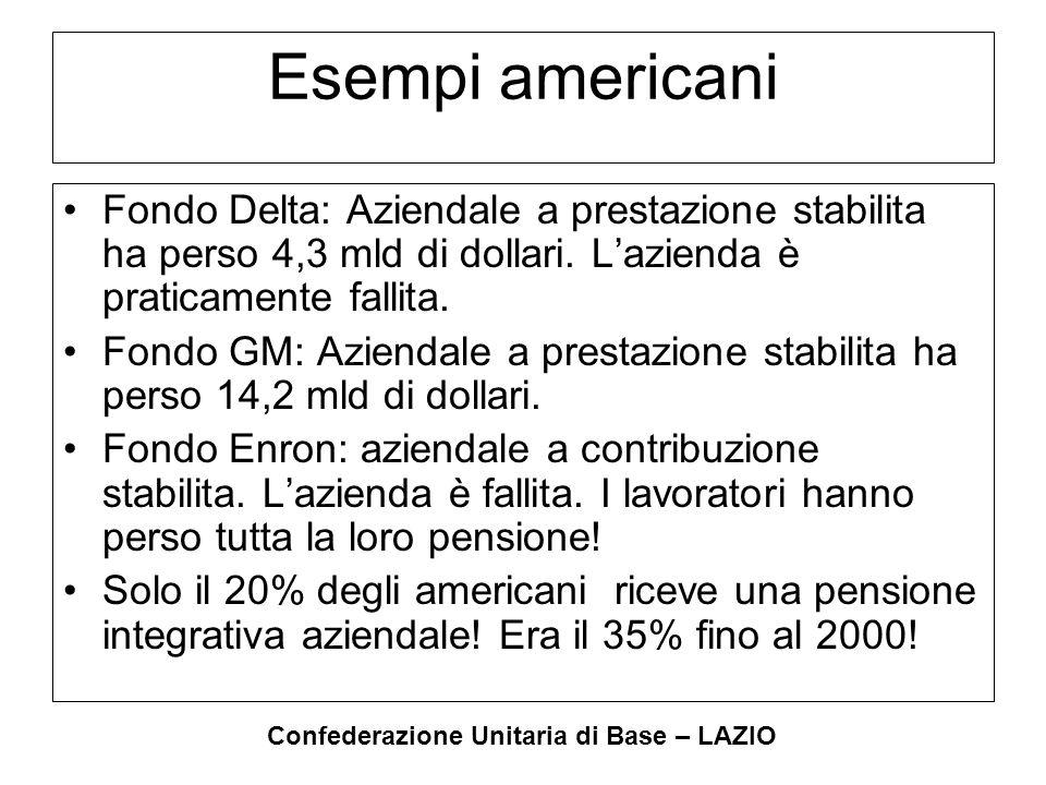 Confederazione Unitaria di Base – LAZIO Esempi americani Fondo Delta: Aziendale a prestazione stabilita ha perso 4,3 mld di dollari. L'azienda è prati