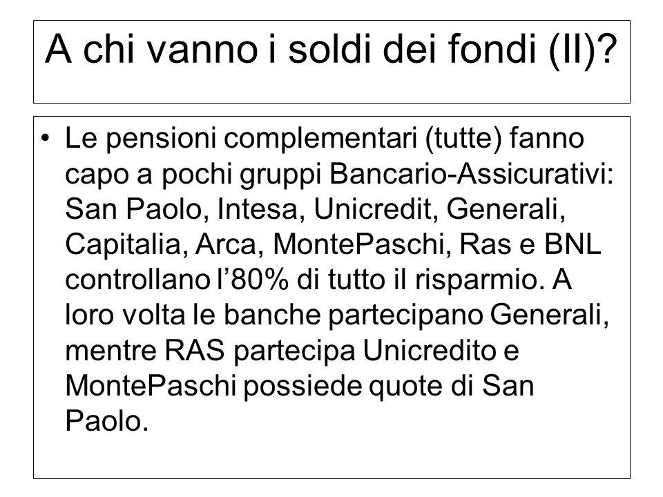 Confederazione Unitaria di Base – LAZIO A chi vanno i soldi dei fondi (II)? Le pensioni complementari (tutte) fanno capo a pochi gruppi Bancario-Assic