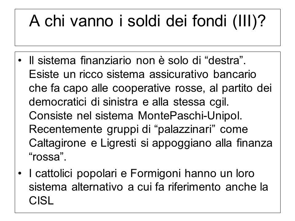 """Confederazione Unitaria di Base – LAZIO A chi vanno i soldi dei fondi (III)? Il sistema finanziario non è solo di """"destra"""". Esiste un ricco sistema as"""
