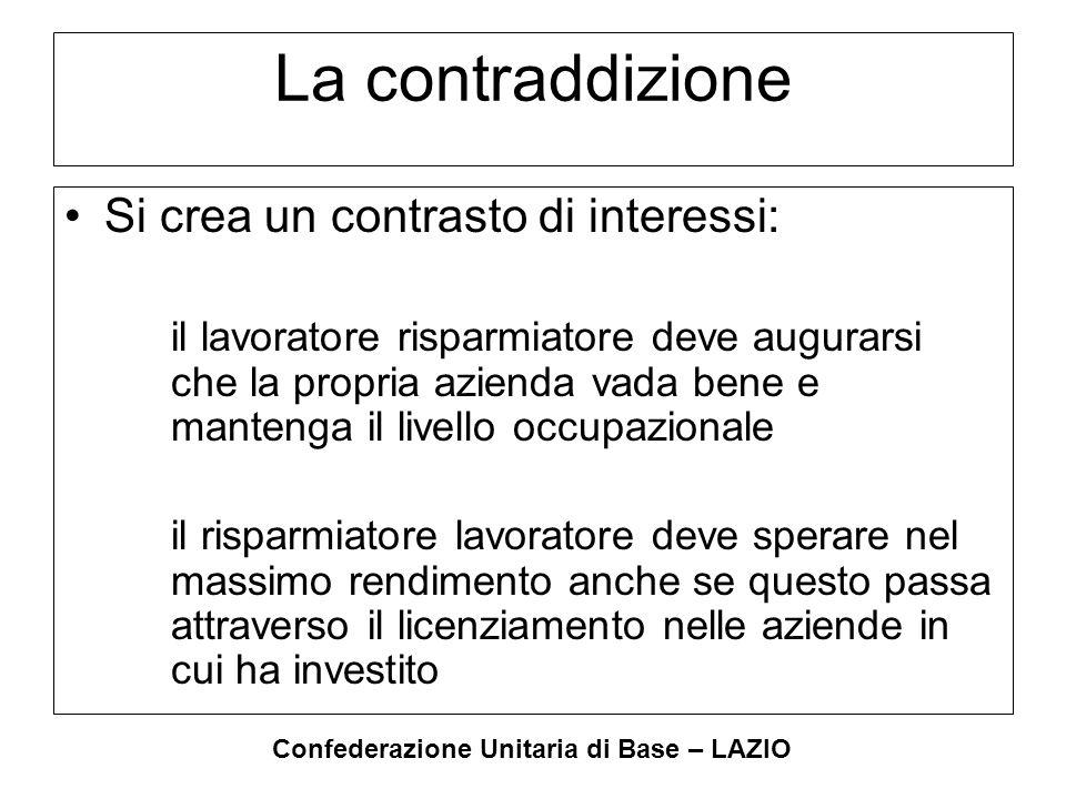 Confederazione Unitaria di Base – LAZIO La contraddizione Si crea un contrasto di interessi: il lavoratore risparmiatore deve augurarsi che la propria