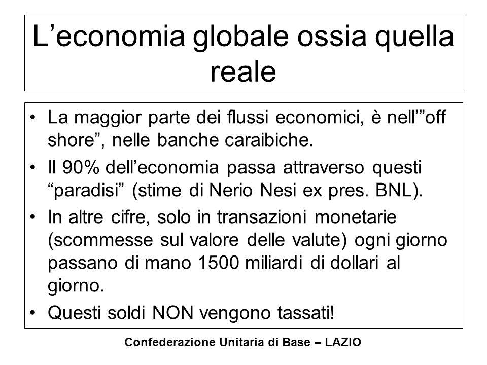 """Confederazione Unitaria di Base – LAZIO L'economia globale ossia quella reale La maggior parte dei flussi economici, è nell'""""off shore"""", nelle banche"""