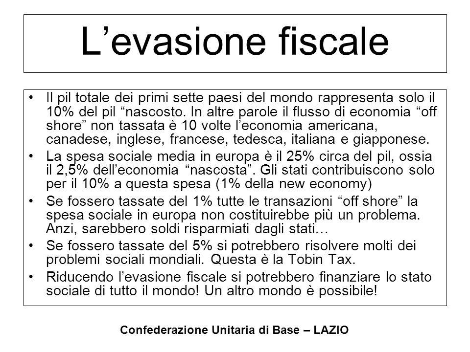 """Confederazione Unitaria di Base – LAZIO L'evasione fiscale Il pil totale dei primi sette paesi del mondo rappresenta solo il 10% del pil """"nascosto. In"""