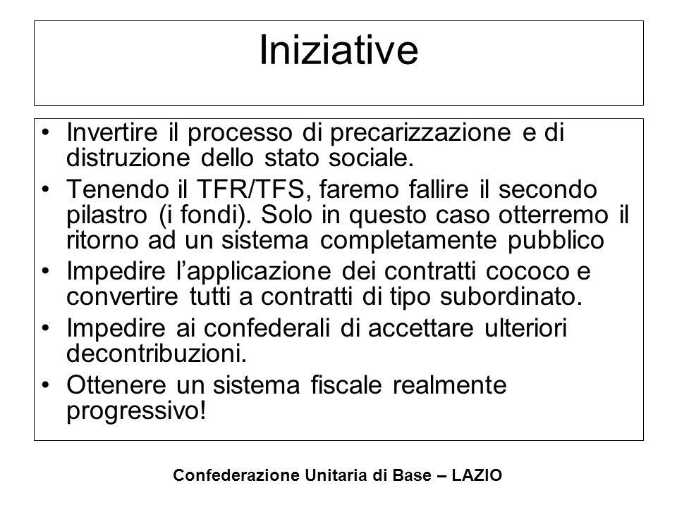 Confederazione Unitaria di Base – LAZIO Iniziative Invertire il processo di precarizzazione e di distruzione dello stato sociale. Tenendo il TFR/TFS,