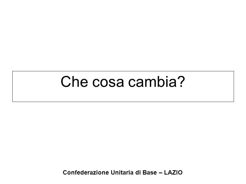 Confederazione Unitaria di Base – LAZIO Che cosa cambia?