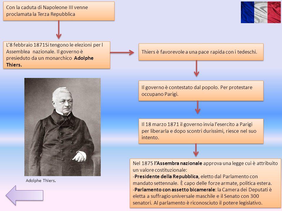 Con la caduta di Napoleone III venne proclamata la Terza Repubblica L'8 febbraio 1871Si tengono le elezioni per l Assemblea nazionale. Il governo è pr