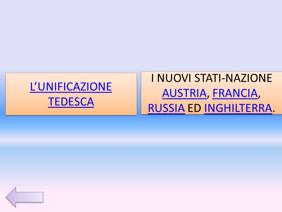 L'UNIFICAZIONE TEDESCA L'UNIFICAZIONE TEDESCA I NUOVI STATI-NAZIONE AUSTRIA, FRANCIA, RUSSIA ED INGHILTERRA. AUSTRIAFRANCIA RUSSIAINGHILTERRA I NUOVI