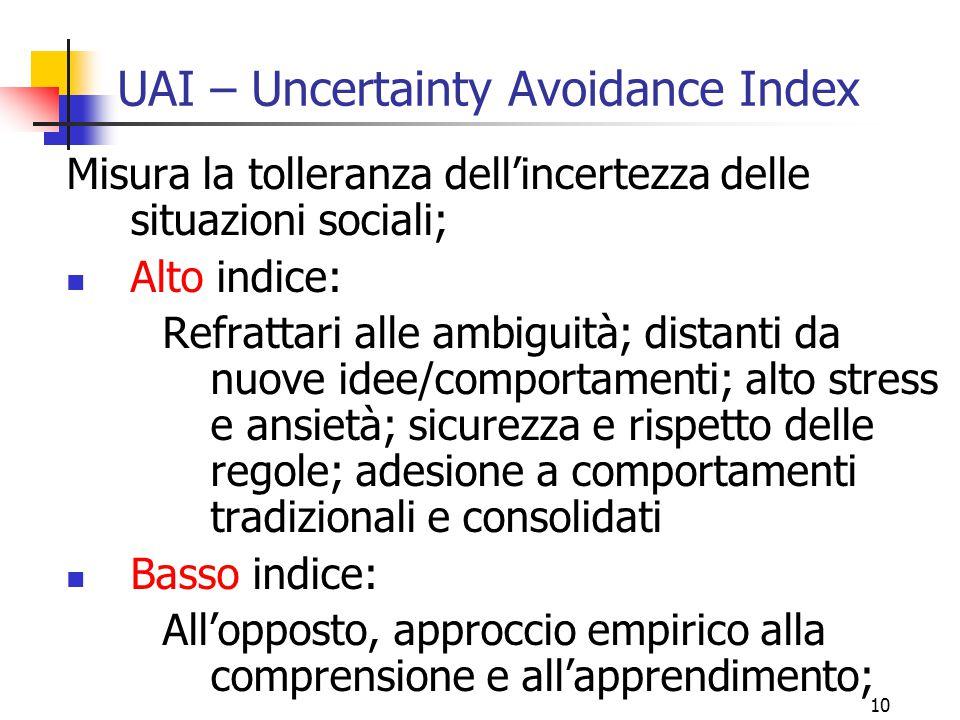 10 UAI – Uncertainty Avoidance Index Misura la tolleranza dell'incertezza delle situazioni sociali; Alto indice: Refrattari alle ambiguità; distanti d