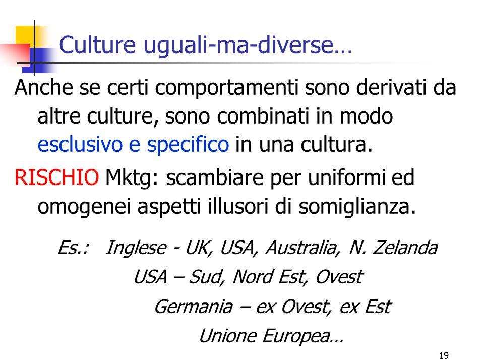 19 Culture uguali-ma-diverse… Anche se certi comportamenti sono derivati da altre culture, sono combinati in modo esclusivo e specifico in una cultura