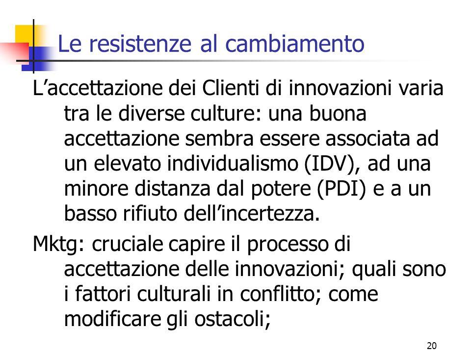20 Le resistenze al cambiamento L'accettazione dei Clienti di innovazioni varia tra le diverse culture: una buona accettazione sembra essere associata