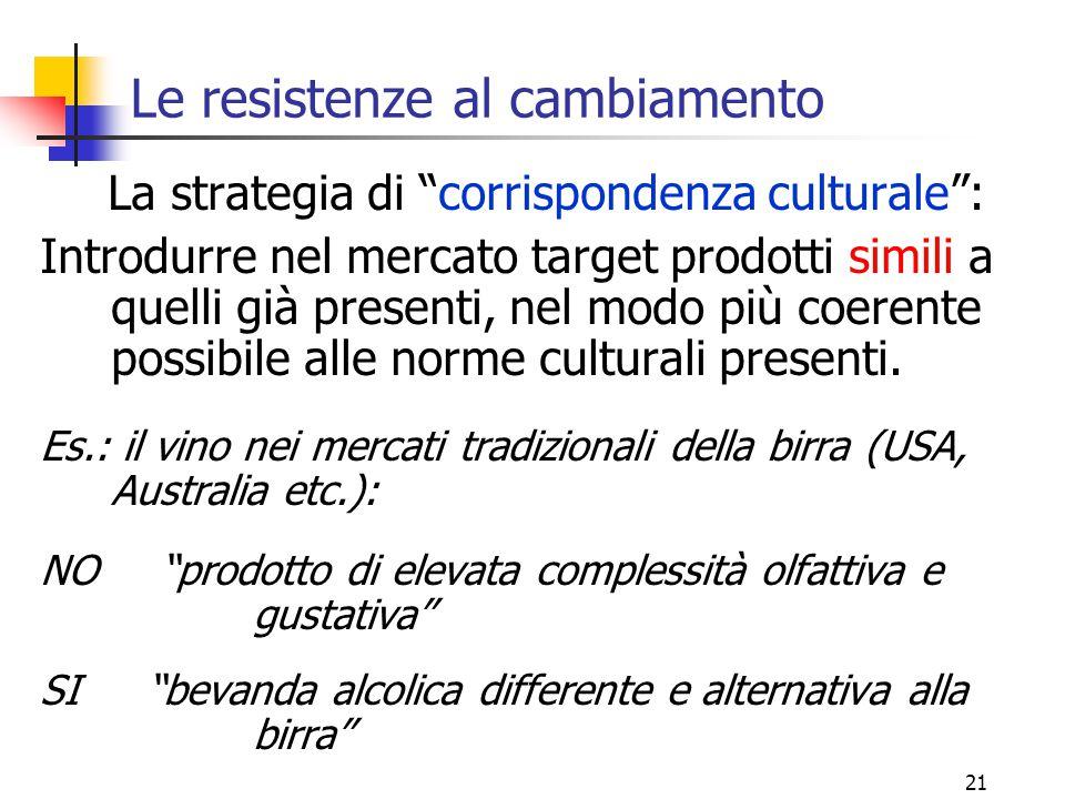 """21 Le resistenze al cambiamento La strategia di """"corrispondenza culturale"""": Introdurre nel mercato target prodotti simili a quelli già presenti, nel m"""