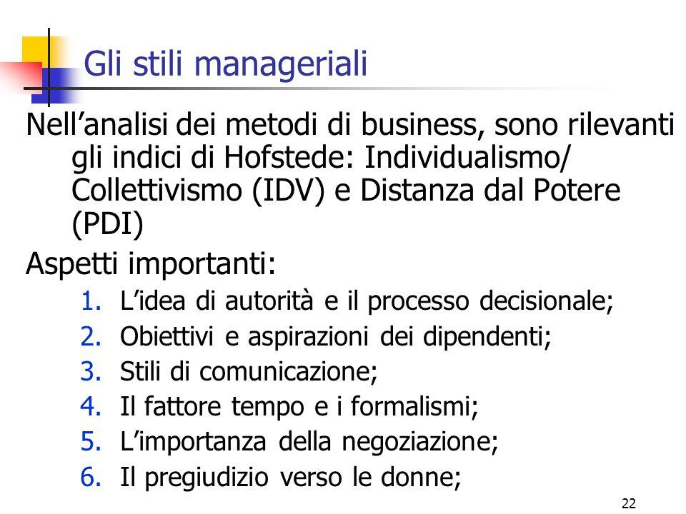 22 Gli stili manageriali Nell'analisi dei metodi di business, sono rilevanti gli indici di Hofstede: Individualismo/ Collettivismo (IDV) e Distanza da
