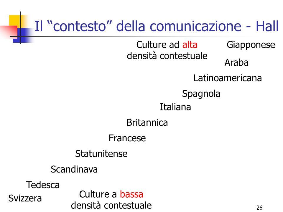 """26 Il """"contesto"""" della comunicazione - Hall Culture ad alta densità contestuale Culture a bassa densità contestuale Spagnola Italiana Britannica Franc"""