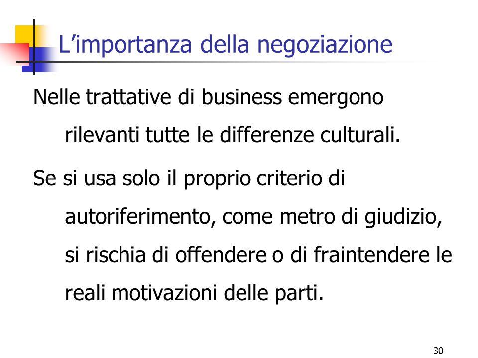 30 L'importanza della negoziazione Nelle trattative di business emergono rilevanti tutte le differenze culturali. Se si usa solo il proprio criterio d