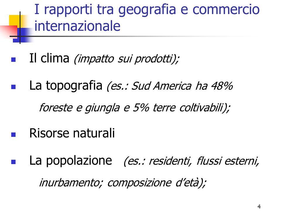 4 I rapporti tra geografia e commercio internazionale Il clima (impatto sui prodotti); La topografia (es.: Sud America ha 48% foreste e giungla e 5% t