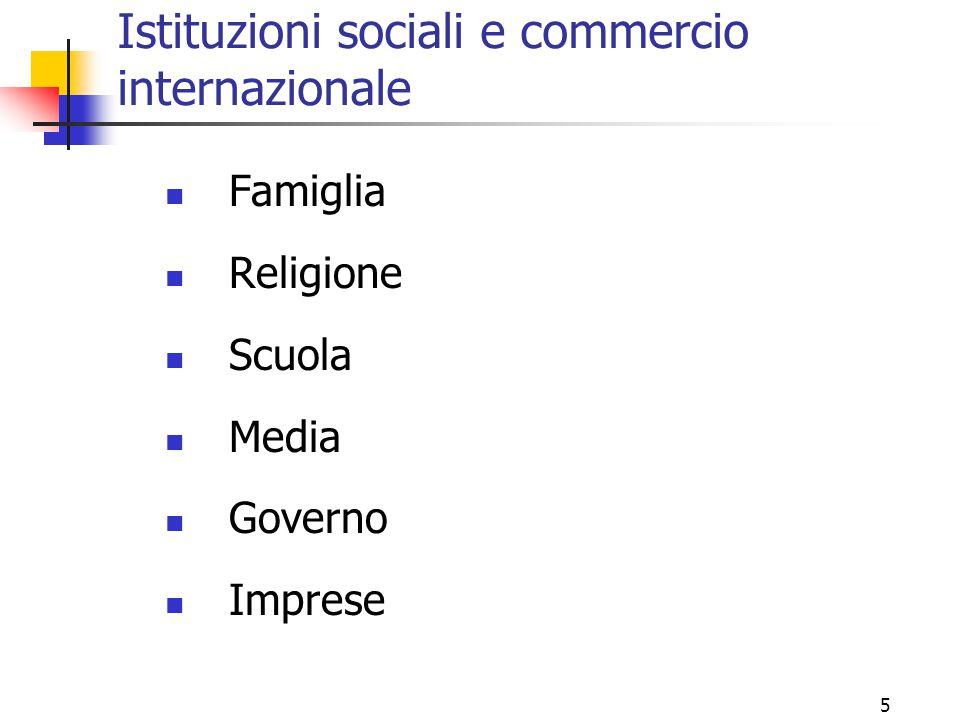 5 Istituzioni sociali e commercio internazionale Famiglia Religione Scuola Media Governo Imprese