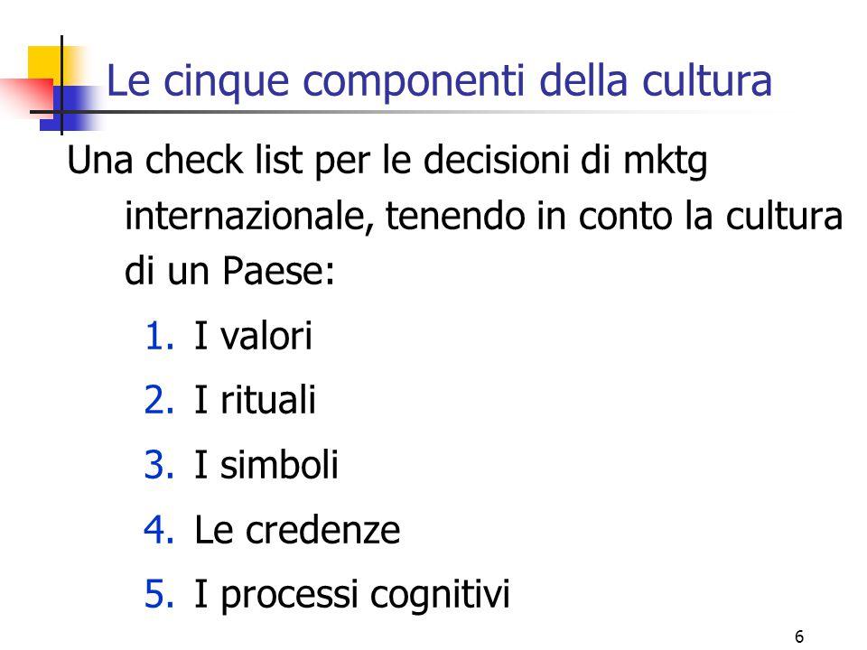 6 Le cinque componenti della cultura Una check list per le decisioni di mktg internazionale, tenendo in conto la cultura di un Paese: 1.I valori 2.I r
