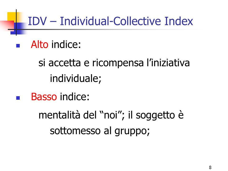 """8 IDV – Individual-Collective Index Alto indice: si accetta e ricompensa l'iniziativa individuale; Basso indice: mentalità del """"noi""""; il soggetto è so"""