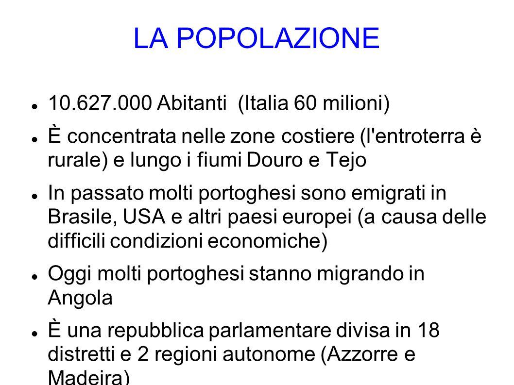 LA POPOLAZIONE 10.627.000 Abitanti (Italia 60 milioni) È concentrata nelle zone costiere (l'entroterra è rurale) e lungo i fiumi Douro e Tejo In passa