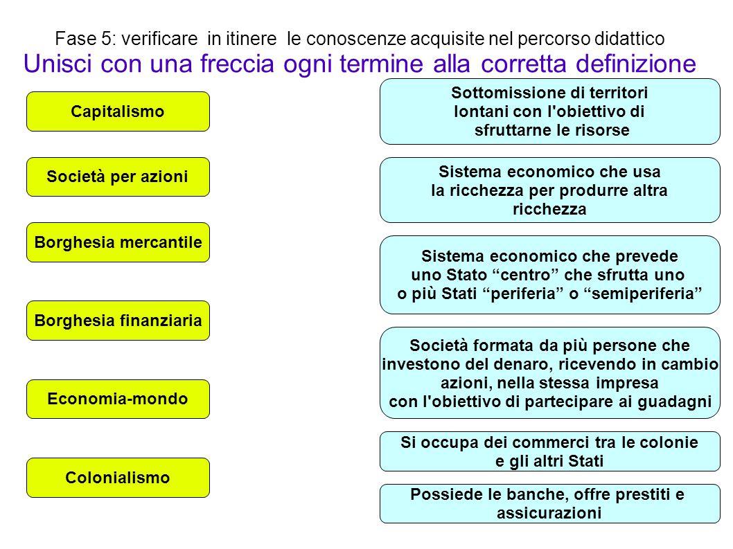 Fase 5: verificare in itinere le conoscenze acquisite nel percorso didattico Unisci con una freccia ogni termine alla corretta definizione Capitalismo
