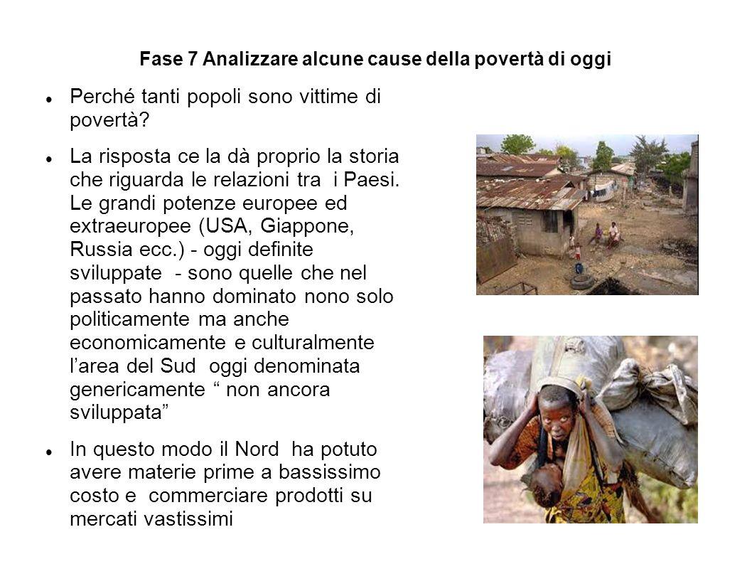 Fase 7 Analizzare alcune cause della povertà di oggi Perché tanti popoli sono vittime di povertà? La risposta ce la dà proprio la storia che riguarda